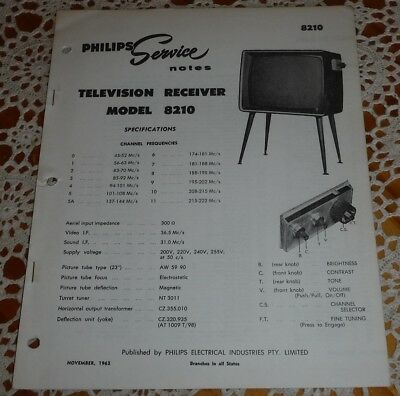 Philips Service Notes TV Television receiver 1962 model 8210