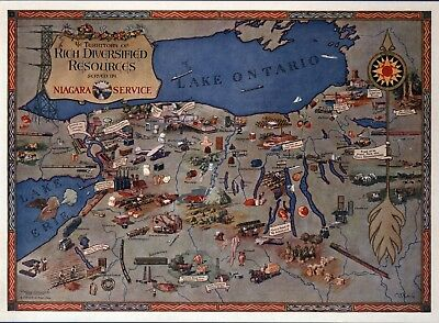 Resources served by Niagara Power Buffalo 1929 pictorial map POSTER 11489006
