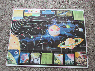 Vintage Rand McNally Universal Map Outer Space Vintage Wall Planets 36 x 45
