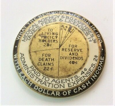 'What New York Life Did In 1910' Vintage Advertising Pocket Mirror