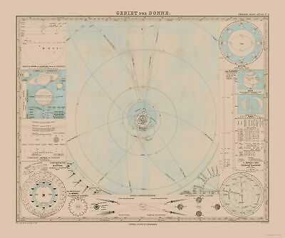 Old World Map - Solar System - Stielers  1885 - 27.54 x 23