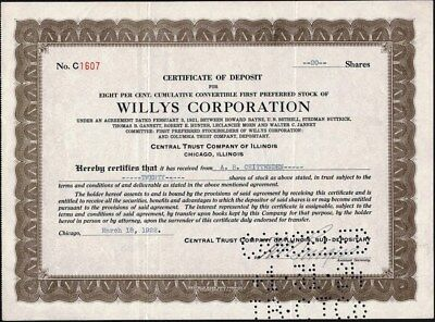 Willys Corporation, Certificate Of Deposit, 1922, (Automobile Company)
