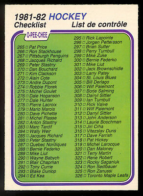 1981-82 OPC O PEE CHEE HOCKEY #381 CHECKLIST UNMARKED NM CARD 3rd (265-396)