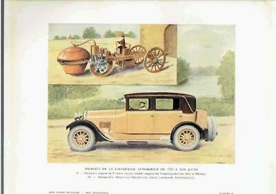 Progres De La Locomotion Automobile De 1770 A Nos Jours (1926)