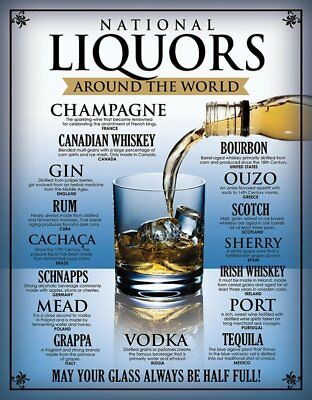 National Liquors Around the World Tin Sign 13 x 16in