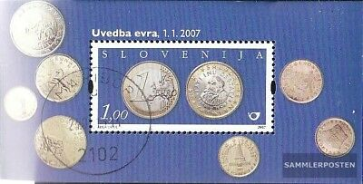 slovenia block31 fine used / cancelled 2007 Introduction Euro-Respect