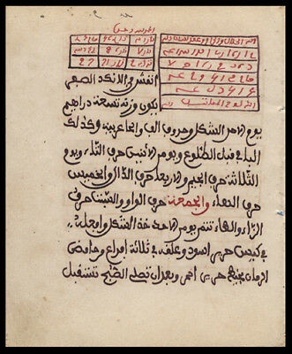 Antique  North African Islamic Prayer Manuscript 1790 Colorful Calligraphy