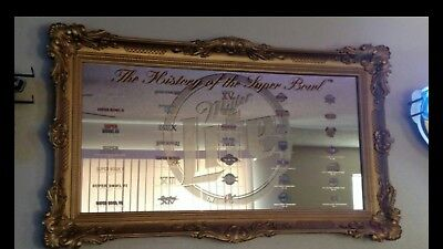 Miller Lite history of the super bowl mirror Dallas Cowboys Pittsburgh Steelers