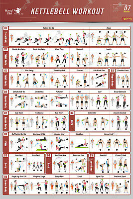Kettlebell Workout Exercise Poster BodyBuilding Guide Fitness Gym Chart