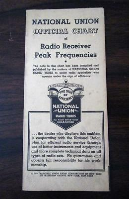 Vtg 1935 National Union Radio Tubes Receiver Peak Frequencies Official Chart B