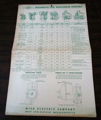Vintage 1955 Wico Electric Co. Magnetos For Wisconsin Engines Dealer Chart M