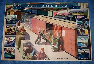 "Vintage Coca Cola "" Our America: Transportation "" Educational Poster  # 2 ~ 1942"