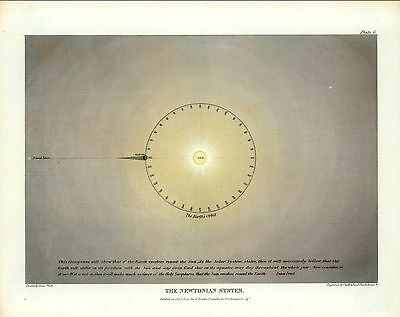 1846 Map POSTER Universe According Holy Scriptures Pictorial Muggletonian #3