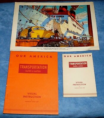 Our America: Transportation ~ Poster & Books, Coca Cola (1943) Education Series