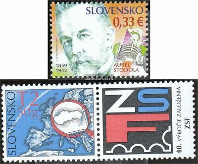 Slovakia 612,613Zf (complete.issue.) unmounted mint / never hinged 2009 Stodola,