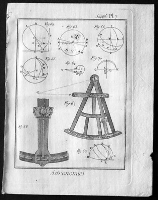 1760 Denis Diderot Antique Astronomical Print from Encyclopédie (35096)