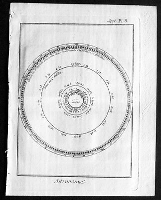 1760 Denis Diderot Antique Astronomical Print from Encyclopédie (35094)