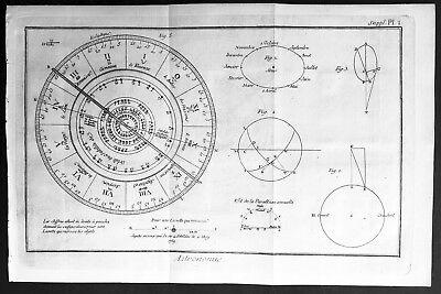 1760 Denis Diderot Antique Astronomical Print from Encyclopédie (35099)