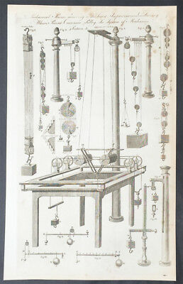 1798 William Henry Hall Antique Mechanical Print of Mechanical Pulley Systems