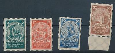 [123764] Germany 1924 good set of stamps very fine MH $60