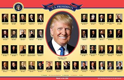 Donald Trump Presidential Placemat with First Lady Melania Trump
