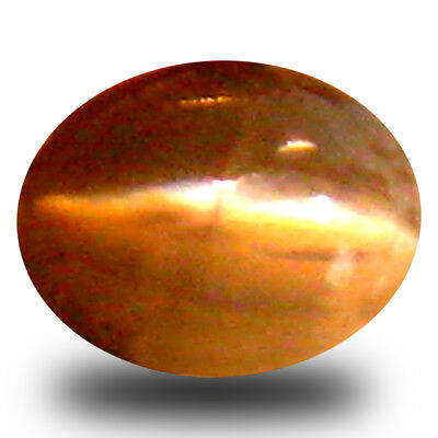 0.49 ct  Oval Cabochon (5 x 3 mm) Un-Heated Color Change Alexandrite Cat's Eye