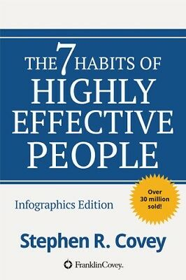 The 7 Habits of Highly Effective People: Powerful Lessons in Person[E-b00k, PDF]