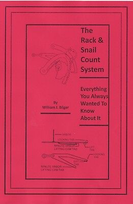 Rack & Snail Count System Completely Explained - CD - Book -