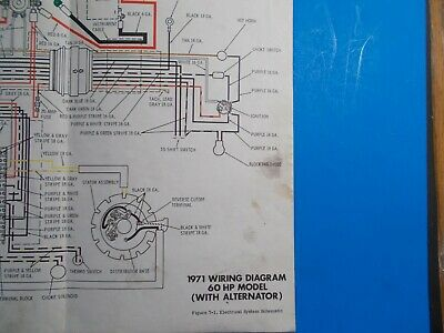 1971 Johnson 60 Hp Outboard Wiring Diagram evinrude ignition ... on johnson outboard motor diagram, mercury outboard switch diagram, boat dual battery switch wiring diagram, 70 hp johnson outboard wiring diagram, yamaha 115 hp outboard wiring diagram, mercury ignition wiring diagram, johnson evinrude outboard wiring diagram, johnson outboard 150 wiring diagram, johnson outboard kill switch wiring diagram, engine key switch wiring diagram, yamaha outboard control wiring diagram, omc evinrude control box diagram, johnson outboard tilt trim wiring diagram, yamaha marine outboard wiring diagram, 1989 70 hp evinrude wiring diagram, 1997 mercury outboard wiring diagram, johnson outboard parts diagram, outboard motor wiring diagram, hp mercury outboard wiring diagram, yamaha outboard wiring harness diagram,