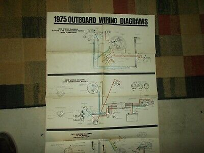 1975 johnson outboard motors 9 9hp 15hp 25hp 40hp w/alternator wiring  diagram