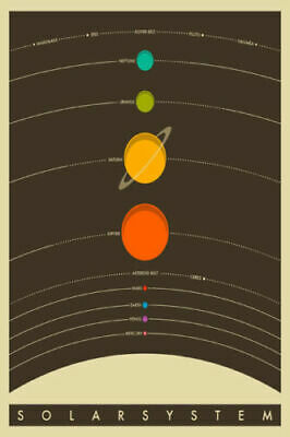 91.5X61cm Our Solar System Planetary Information Art Poster Print 36X24