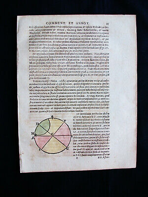"""1617 PTOLEMY """"Amazing CHRONOLOGIC MAP"""" TERRESTRIAL SPHERE, MATHEMATICAL THEOREMS"""