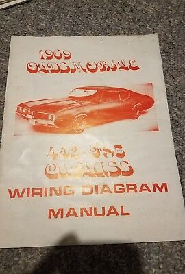wiring diagram 1969 oldsmobile 442 wiring diagram source 1968 oldsmobile cutlass 442 f85
