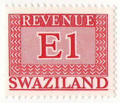 (I.B) Swaziland Revenue : Duty E1