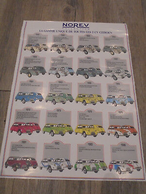 réédition affiche citroen 2cv - NOREV collection - 30 x 42 cm