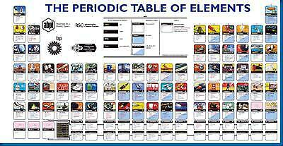 "Periodic Table Of Elements Science Poster 16""x24"""