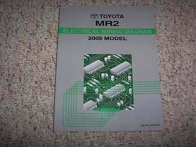 RARE JDM TOYOTA MR-S ORIGINAL OWNERS MANUAL BOOK for USDM MR2 00-05 Mr Horn Wiring Diagram on avalon wiring diagram, corolla wiring diagram, tacoma wiring diagram, camry wiring diagram, model wiring diagram, celica wiring diagram, eclipse wiring diagram, mustang wiring diagram, ranger wiring diagram, van wiring diagram, 3000gt wiring diagram, land cruiser wiring diagram, tundra wiring diagram, echo wiring diagram, dyna wiring diagram, camaro wiring diagram, isis wiring diagram, bmw wiring diagram, matrix wiring diagram, toyota wiring diagram,