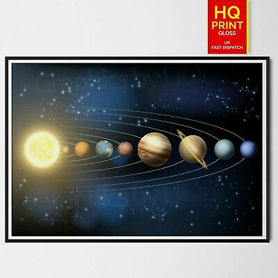 Solar System Space Planets Kids Learning EDUCATION Poster A4 A3 Print Laminated