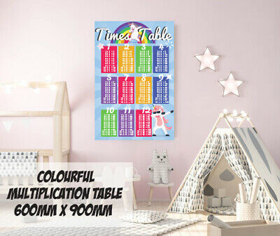 TIMES TABLES MULTIPLICATION MATHS POSTER (60cm x 90cm )  PICTURE PRINT SCHOOL