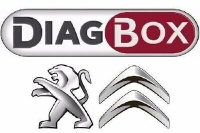 Diagbox 7.83 software for Citroen/Peugeot For Lexia 3 interface ;-)