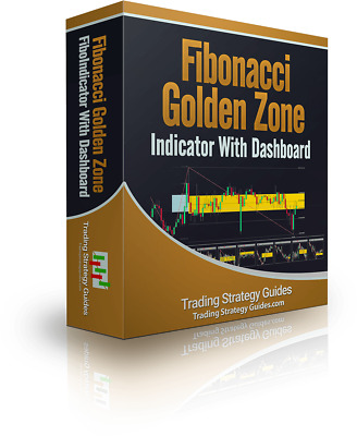 Fibonacci Golden Zone indicator MT4 / MT5