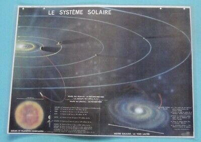 Map Expo School Poster set table the solar system Sun and planets Galaxie milky