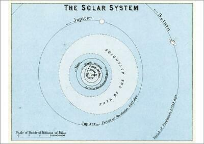 19266987 A2 (59x42cm) Poster of The Solar System from Fine Art Storehouse