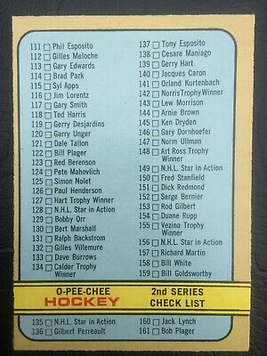 Old Vintage Nhl 1972-73 72-73 O-Pee-Chee Opc Hockey Card #190 Unmarked Checklist