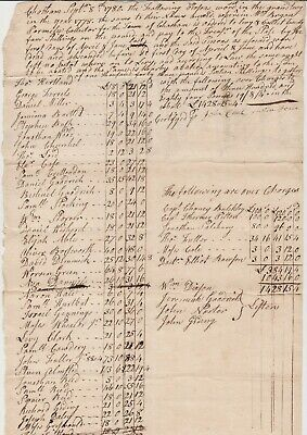 1780 Chatham Ct Document - Abatement Of Taxes Levied 1778 For Revolutionary War