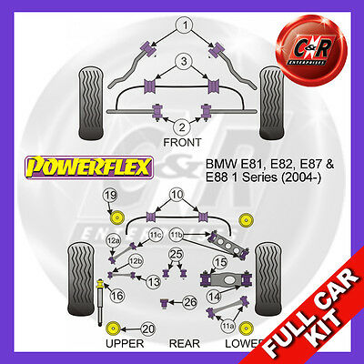 BMW PFF5-4602-26.5 Barra anti-rollio anteriore per BMW Powerflex 26,5 mm