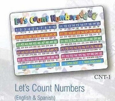 Count (English & Spanish)  Activity Placemat
