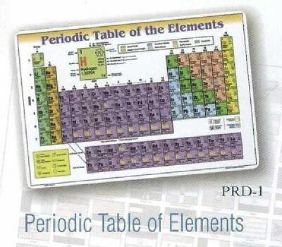 Periodic Table Educational Placemat
