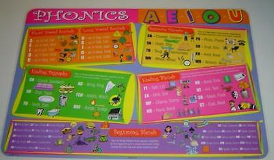 Phonics Activity Placemat