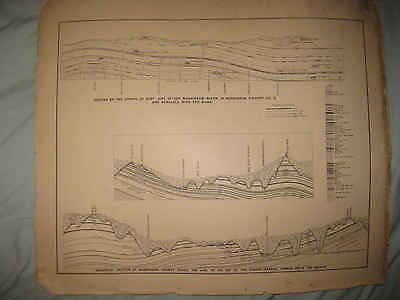 Antique 1875 Muskingum County Ohio Geological Map Zanesville Coal Mining Geology